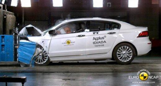 Краш-тест Qoros 3 Sedan