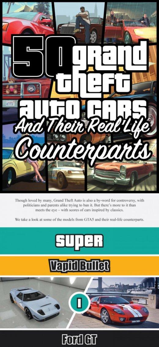 50 автомобилей GTA V в игре и реальности
