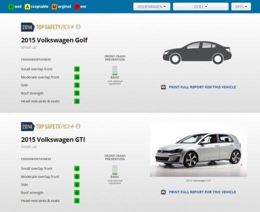 Новый VW Golf 7 и GTI впечатлили специалистов по краш-тестам